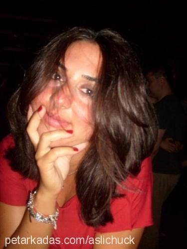 Aslıhan Agaoglu Profile Picture