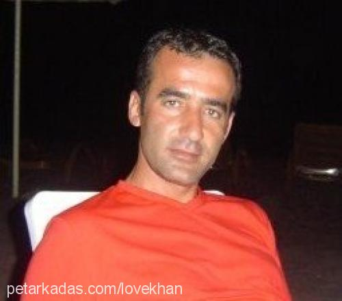 Aşkhan Kilciler profile picture