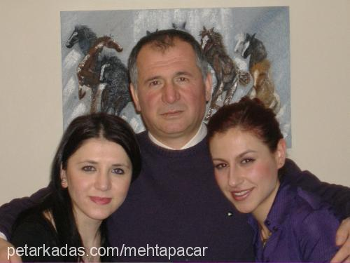 mehtap acar Profile Picture